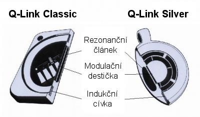 Biorezonátor Q-Link přívěsek